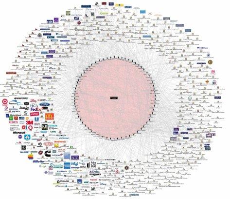 bilderberg-ojoquetodolove-corporacionesglobales