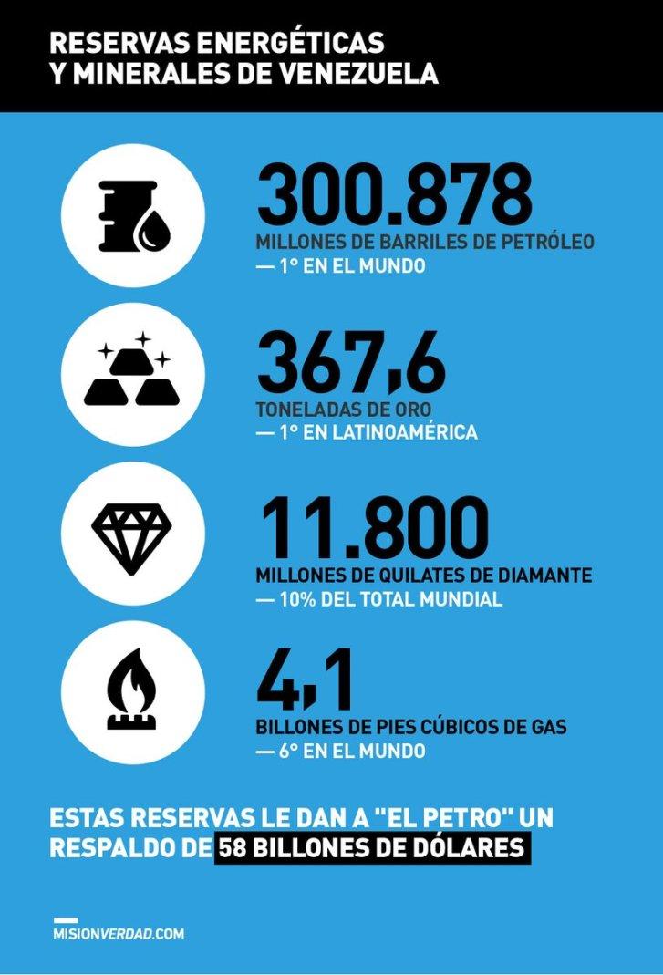 RESERVAS VENEZOLANAS DE RECURSOS ENERGÉTICOS