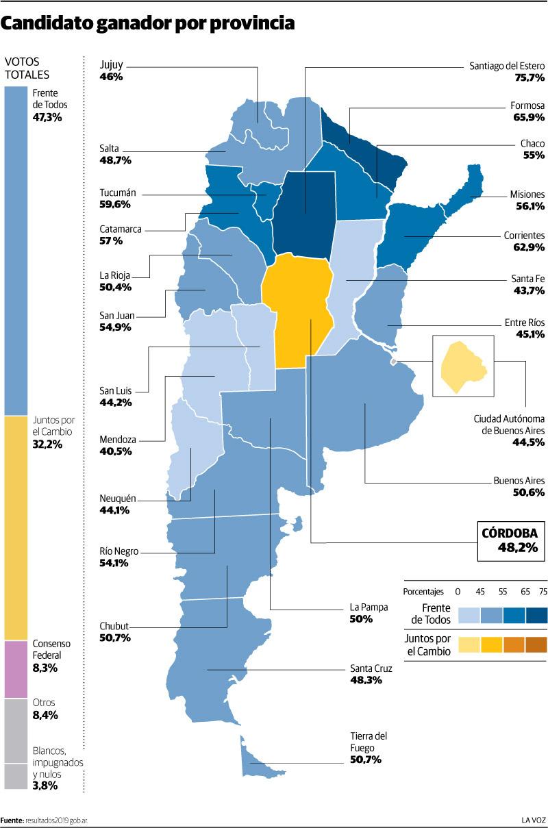 argentina por provincia paso